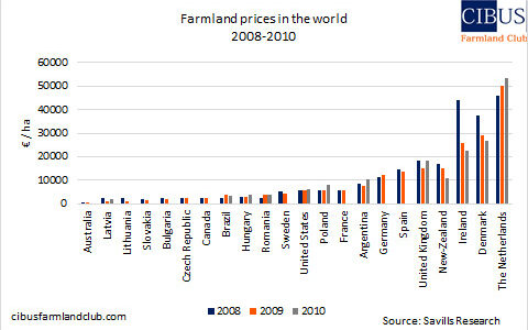 204-farmland-agriculture-romania-invest-22-png